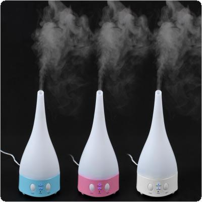150mL 7 Colors Changing Ultrasonic Diffuser Aromatherapy Humidifier