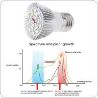 18W 18 LEDs Plant Fill Grow Light Full Spectrum Band Red 11 Blue 3 + Warm 1 White 1 + Infrared 1 UV 1 for Grow Tent / Bonsai